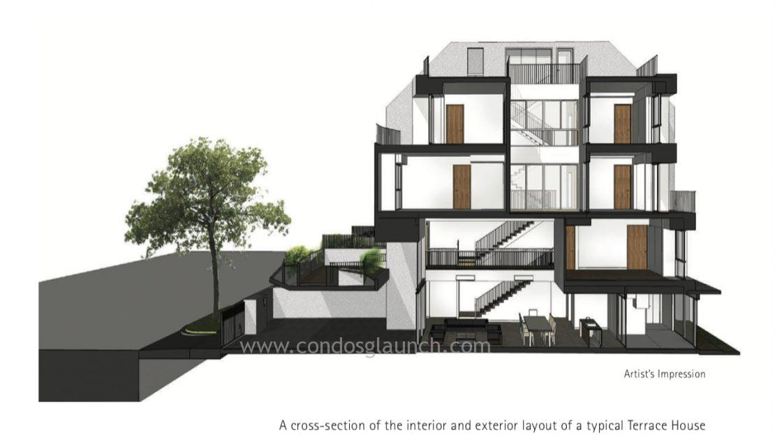 A cross-section of the interior and exterior layout of a typical Terrace House