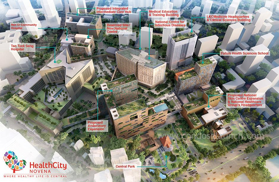 Health City Novena